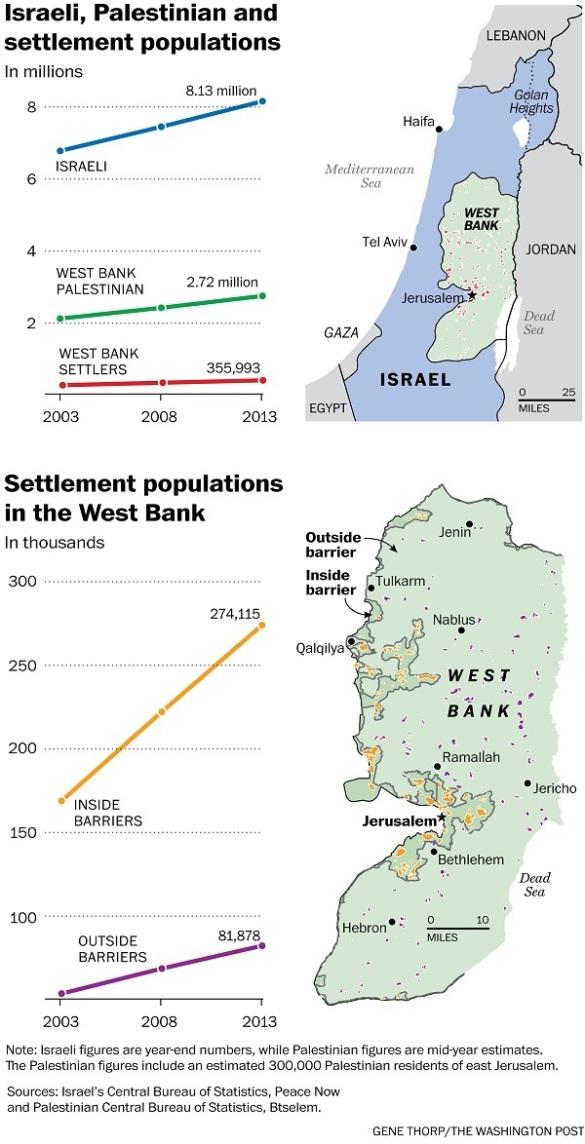 israelsettlementgraphic